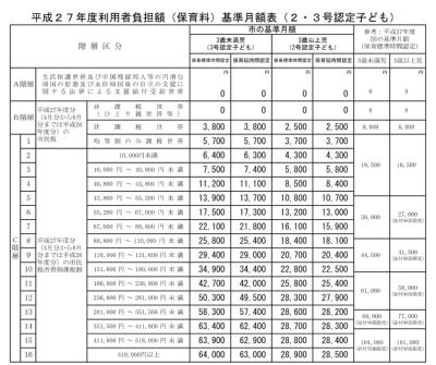 保育所徴収金額表