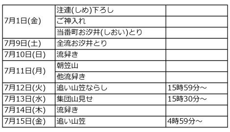 博多祇園山笠 スケジュール